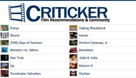 Topul celor mai populare motoare de recomandare de film
